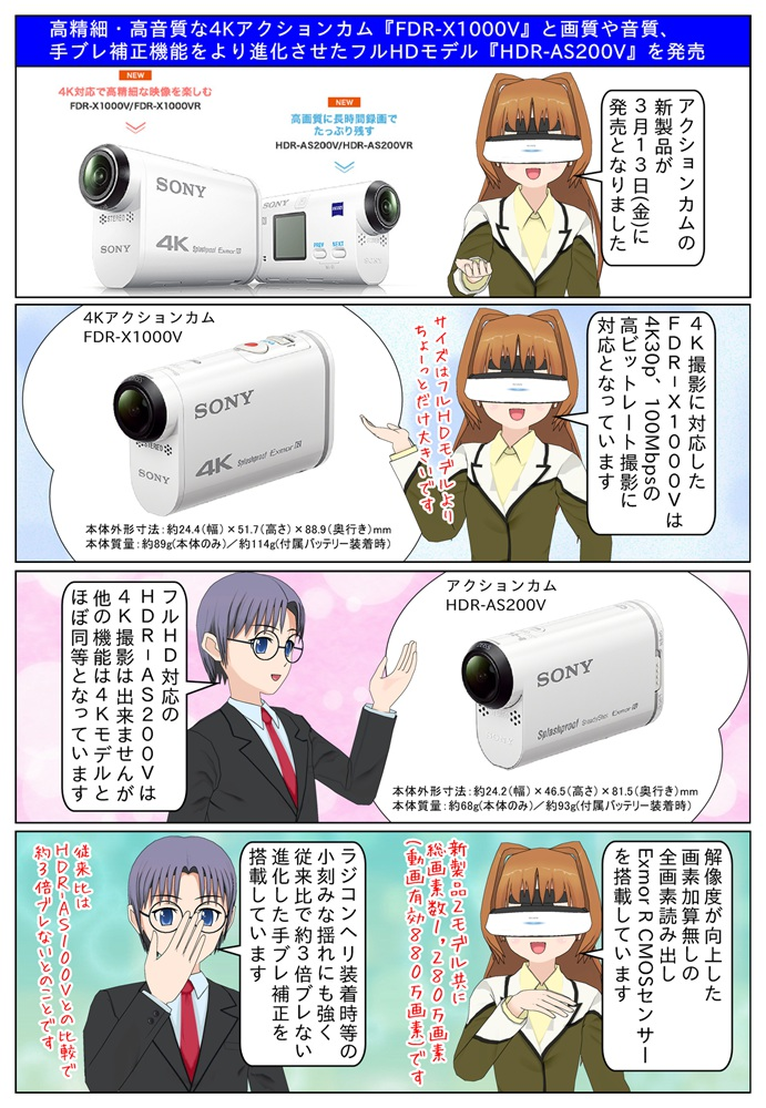 4K撮影に対応したウェアラブルカメラ 4Kアクションカム『FDR-X1000V』とフルHD画質を向上させたデジタルHDビデオカメラレコーダー アクションカム『HDR-AS200V』を発売